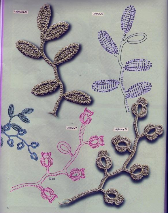 针织:编织爱尔兰 - maomao - 我随心动
