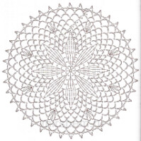 Схема вязания салфетки крючком. . Читать далее. . Узоры для вязания прихваток спицами