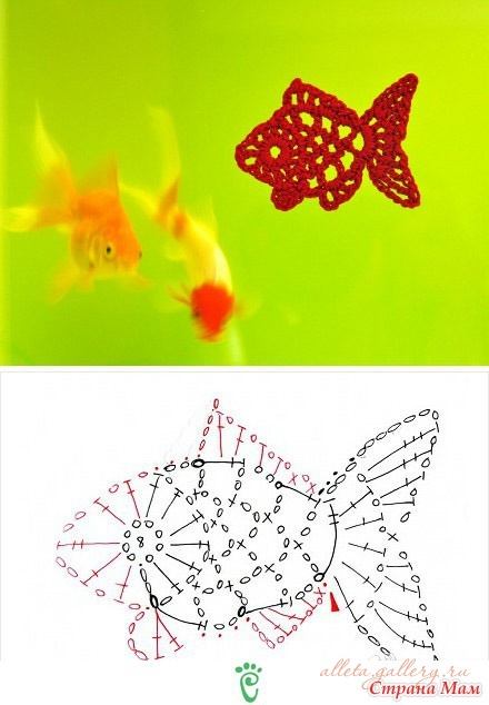 Схема для вязания рыбки крючком.