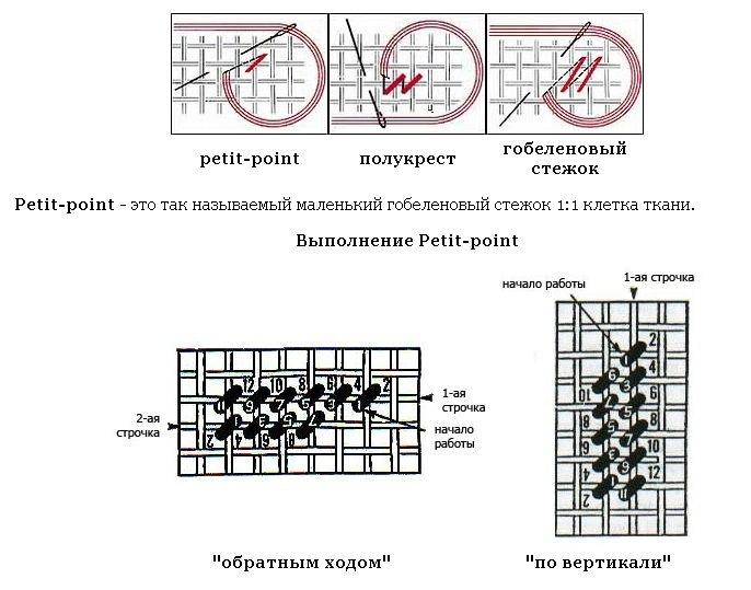 Схемы для вышивки полукрестиком