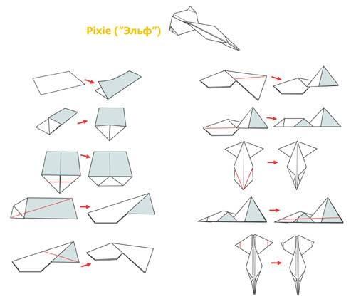 Как сделать из бумаги самолет который летает 100 метров по картинкам