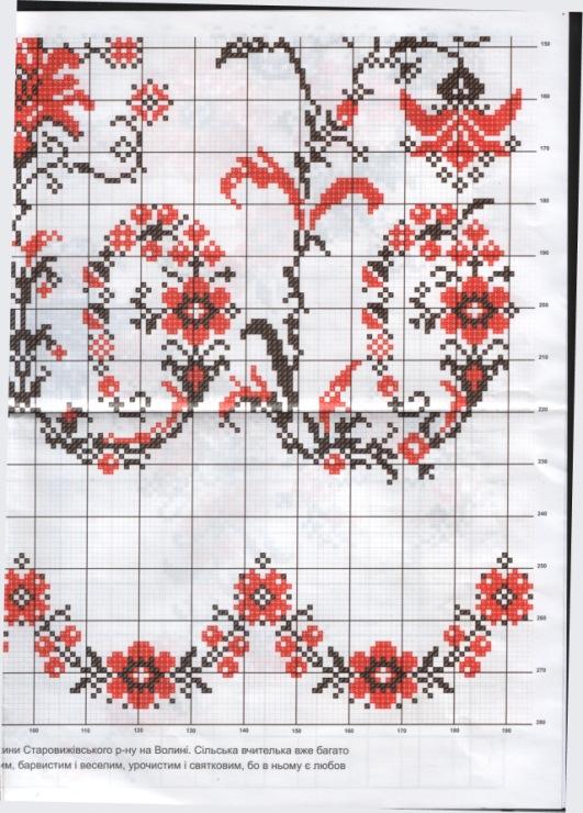 Схема вышивки рушника с птицами